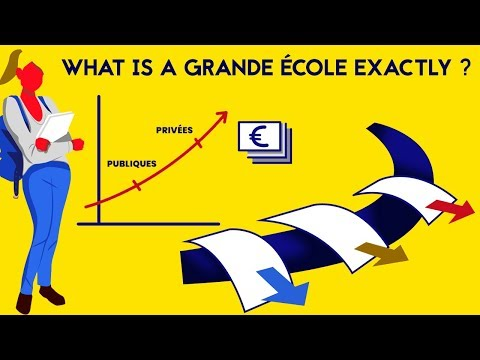 lyteCache.php?origThumbUrl=https%3A%2F%2Fi.ytimg.com%2Fvi%2Fz7RRsn1lXp4%2F0 - What is a Grande Ecole exactly ?