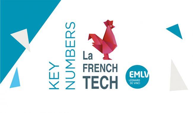 frenchtech startups startup france